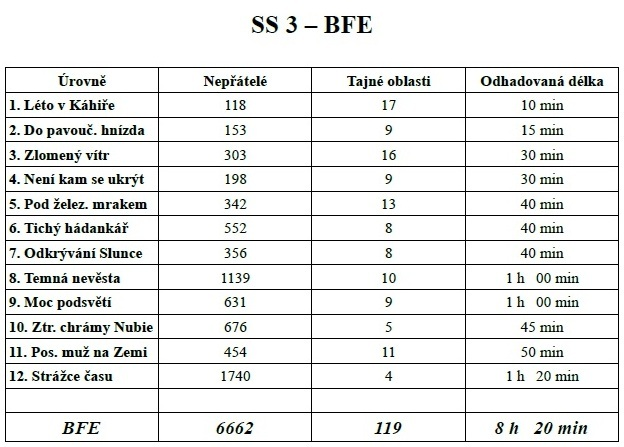 Tab - BFE