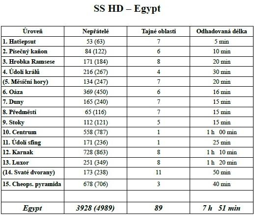 Tab Egypt