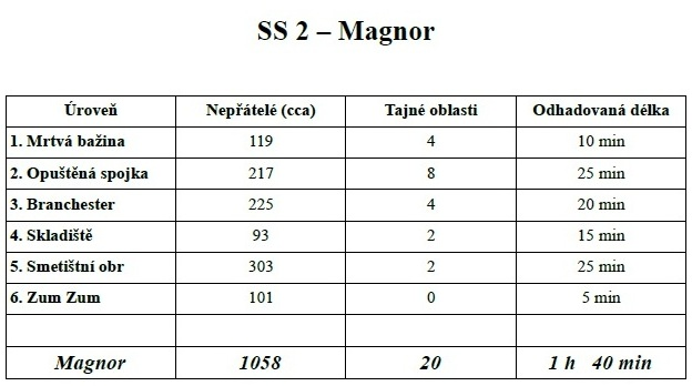 Tab - Magnor